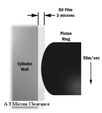 chart showing damaging 3_micron_clearance